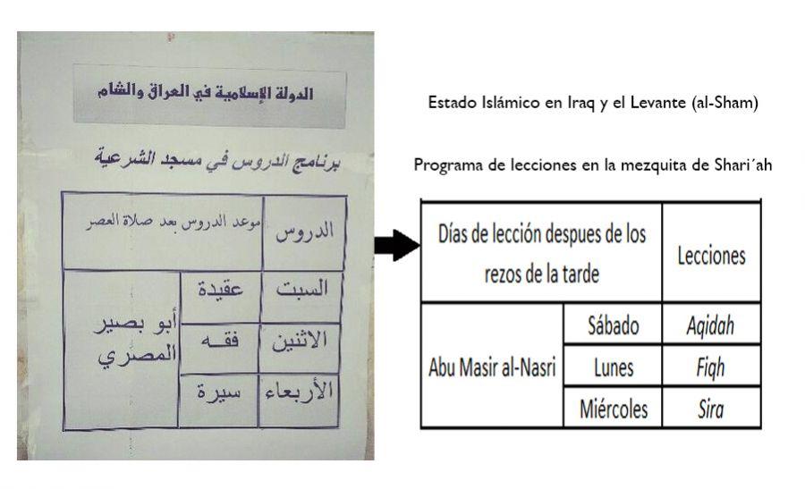 Figura 12. Cartel publicado en el tablón de anuncios de una mezquita de Jarabulus, Aleppo, en 2014.