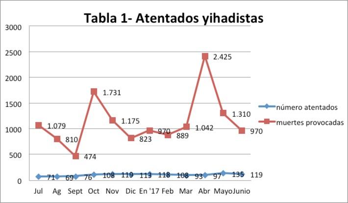 tabla1 2